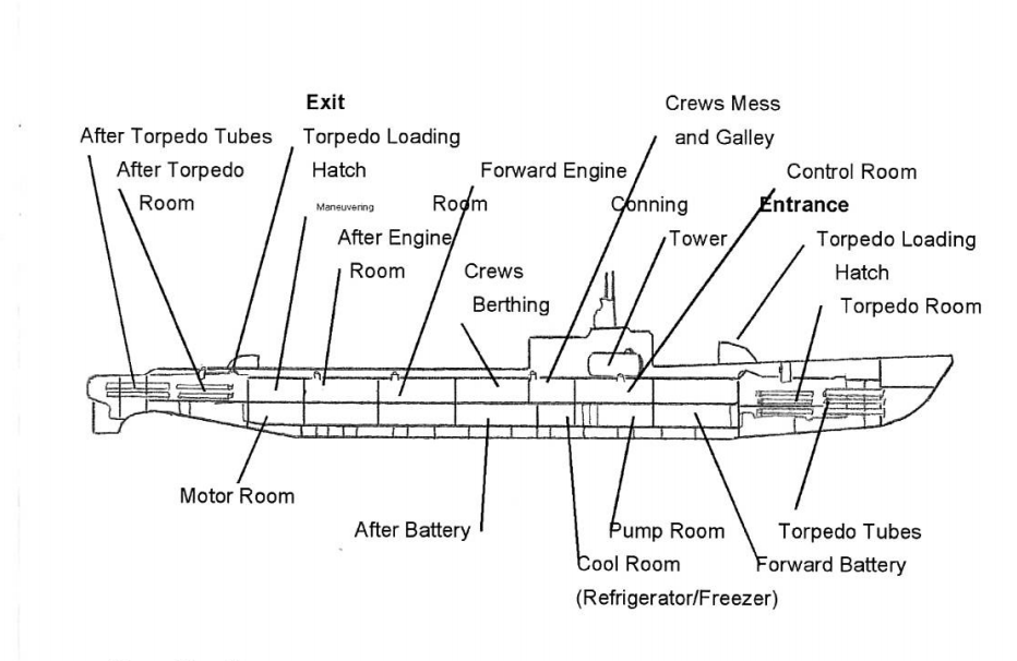 USS DRUM Diagram